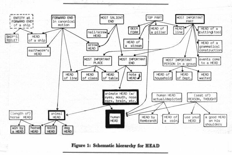 Scarecrow | Scholars